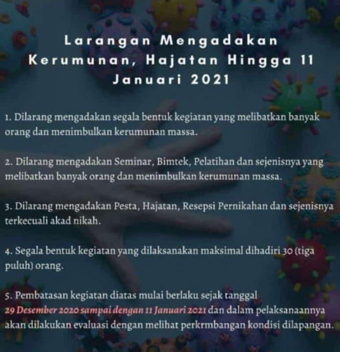 Metro Lampung, dilarang Berkerumun Hingga 11 Januari 2021