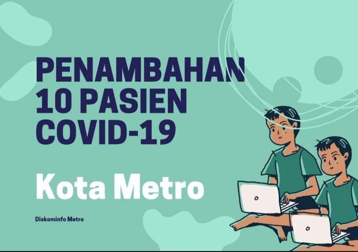 Kota Metro, Penambahan Kasus Konfirmasi Positif Covid-19 10 orang