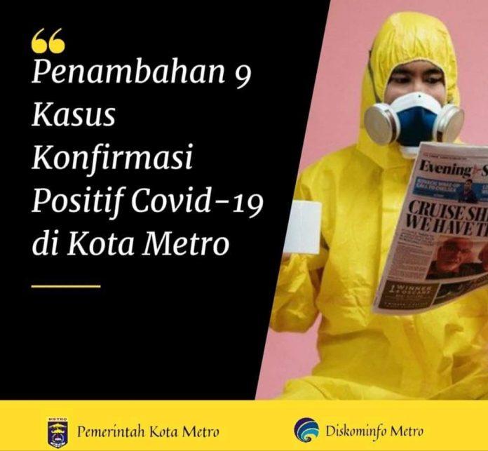 POSITIF Cobid-19 di Kota Metro Bertambah 9 Orang
